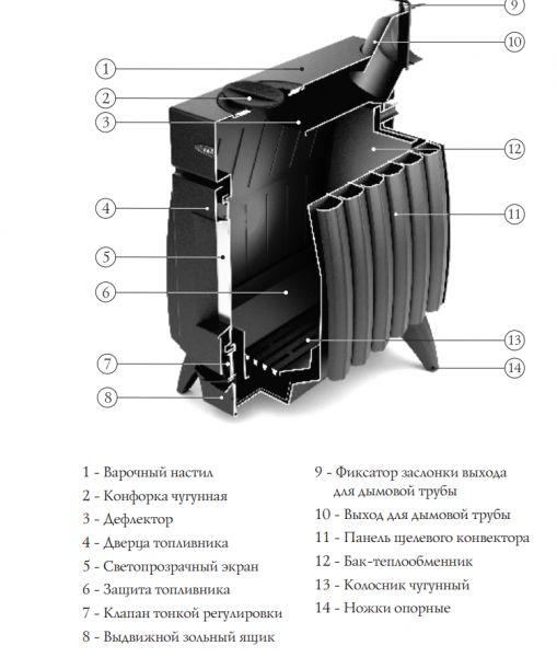 мебель макс белгород